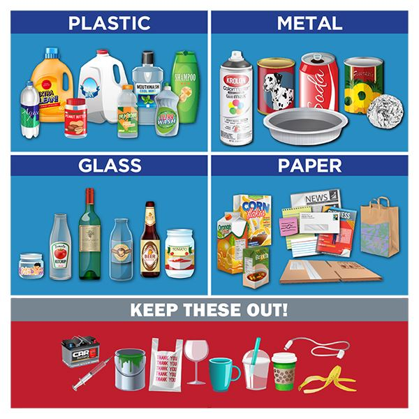 Picture chart with items accepted and not accepted in recycle program